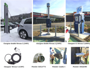 Charging stations electric vehicles